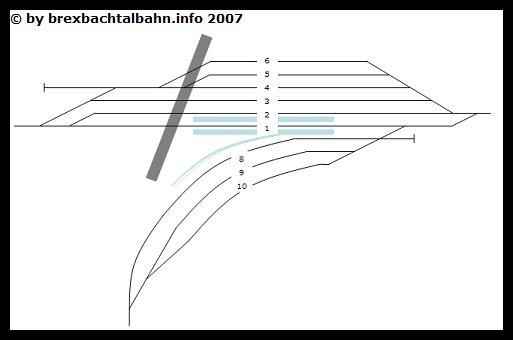Gleisplan Bf Grenzau 1940